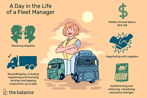 A day in the life of a fleet manager.