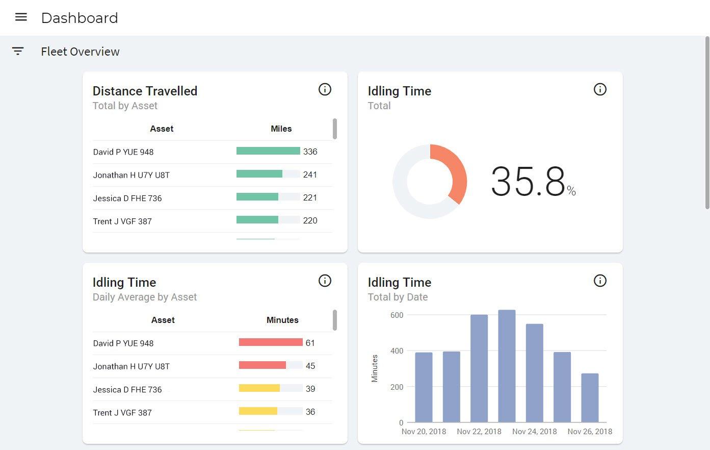 fc web - Dashboard New UI Nov 2018