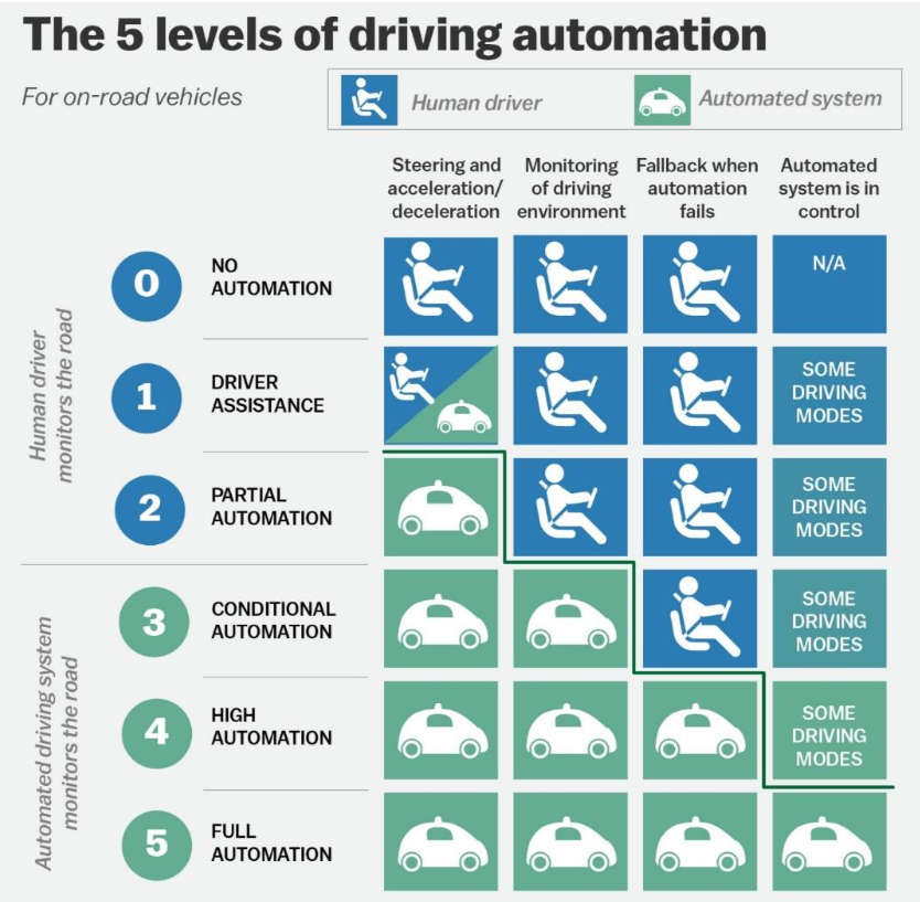 automation infographic